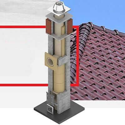 System kominowy bez wentylacji